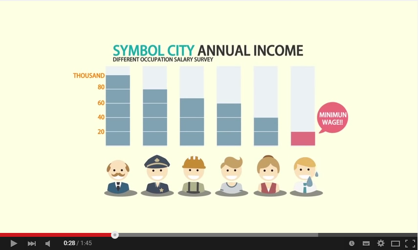Bring Your Data to Life with Animated Infographics ...