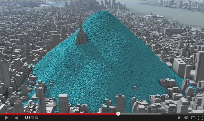 NYC's Greenhouse Gas Emissions
